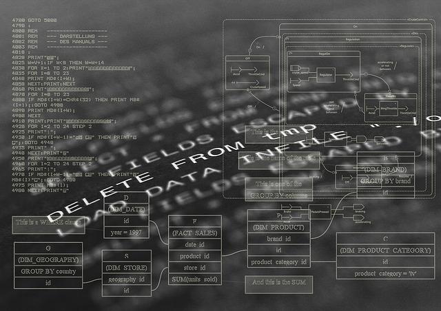 【WPプラグイン】ソースコード埋め込みテーブルの表示方法